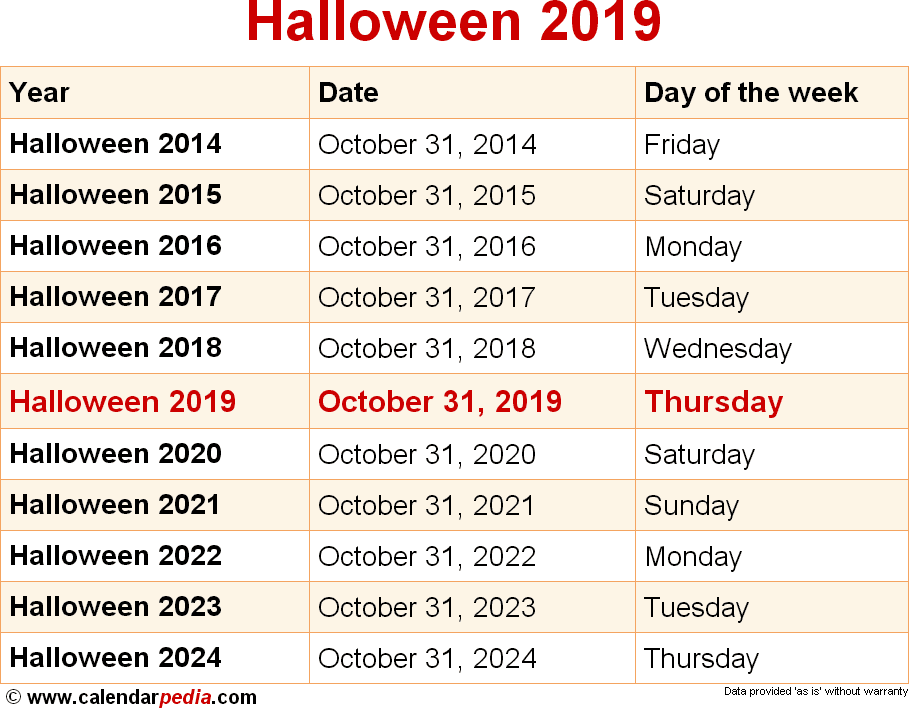 NgàY Halloween 2020 Dates for Halloween from 2014 to 2024 | Halloween date, Halloween