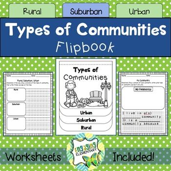 Rural Urban Suburban Communities Flipbook | Social studies ...