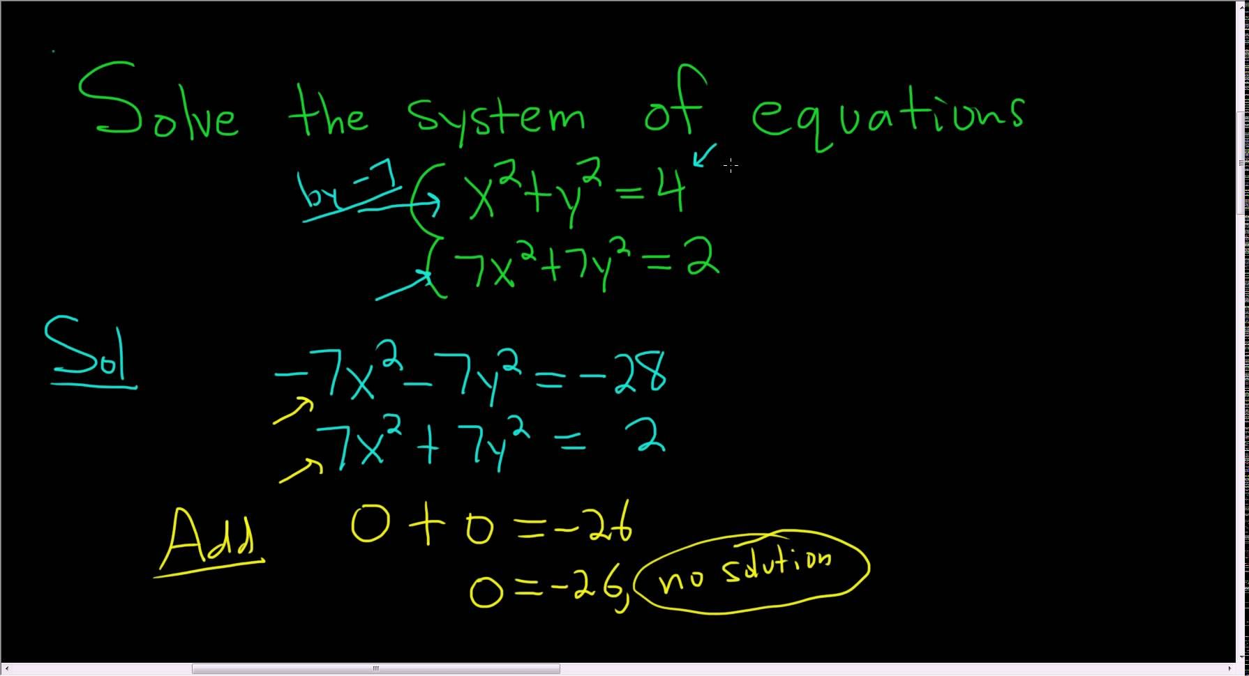 Solve The Nonlinear System Of Equations X 2 Y 2 4 7x