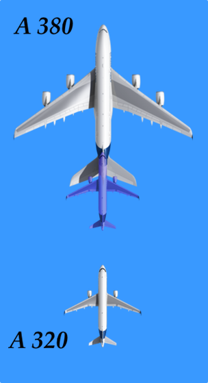 A380 - A320 Comparison showing how the wingspan of the A320 almost