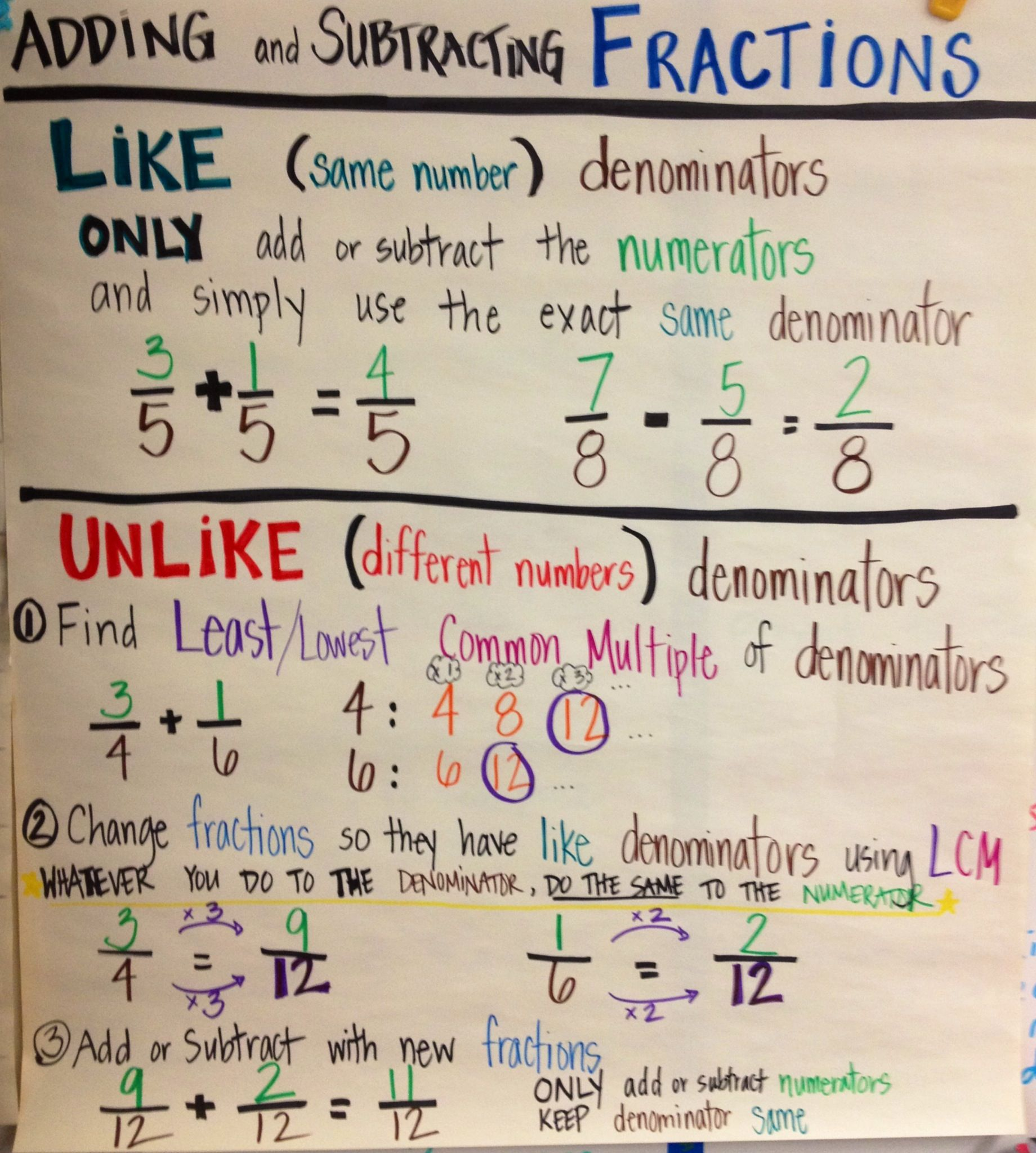 Math Adding Subtracting Fractions