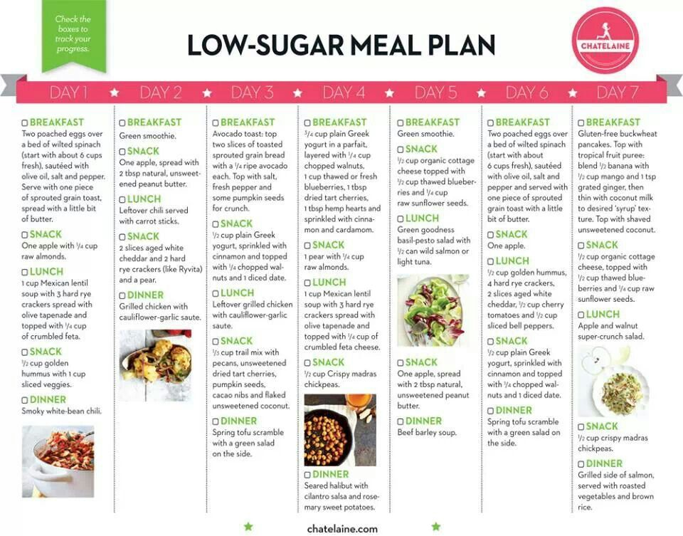High Blood Sugar Diet Plan