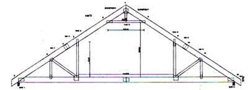Basic garage framing attic trusses for garages by behm for Dimension garage simple