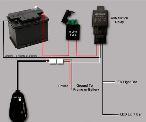 Hid Light Wiring Diagram - Wiring Diagrams