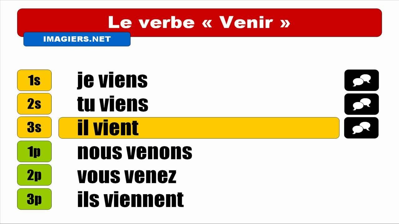 Aprender frances   verbe venir indicatif present also conjugaisons rh pinterest