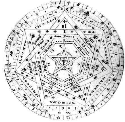 Sigillum Dei Aemaeth ~ John Dee's system of Enochian angel