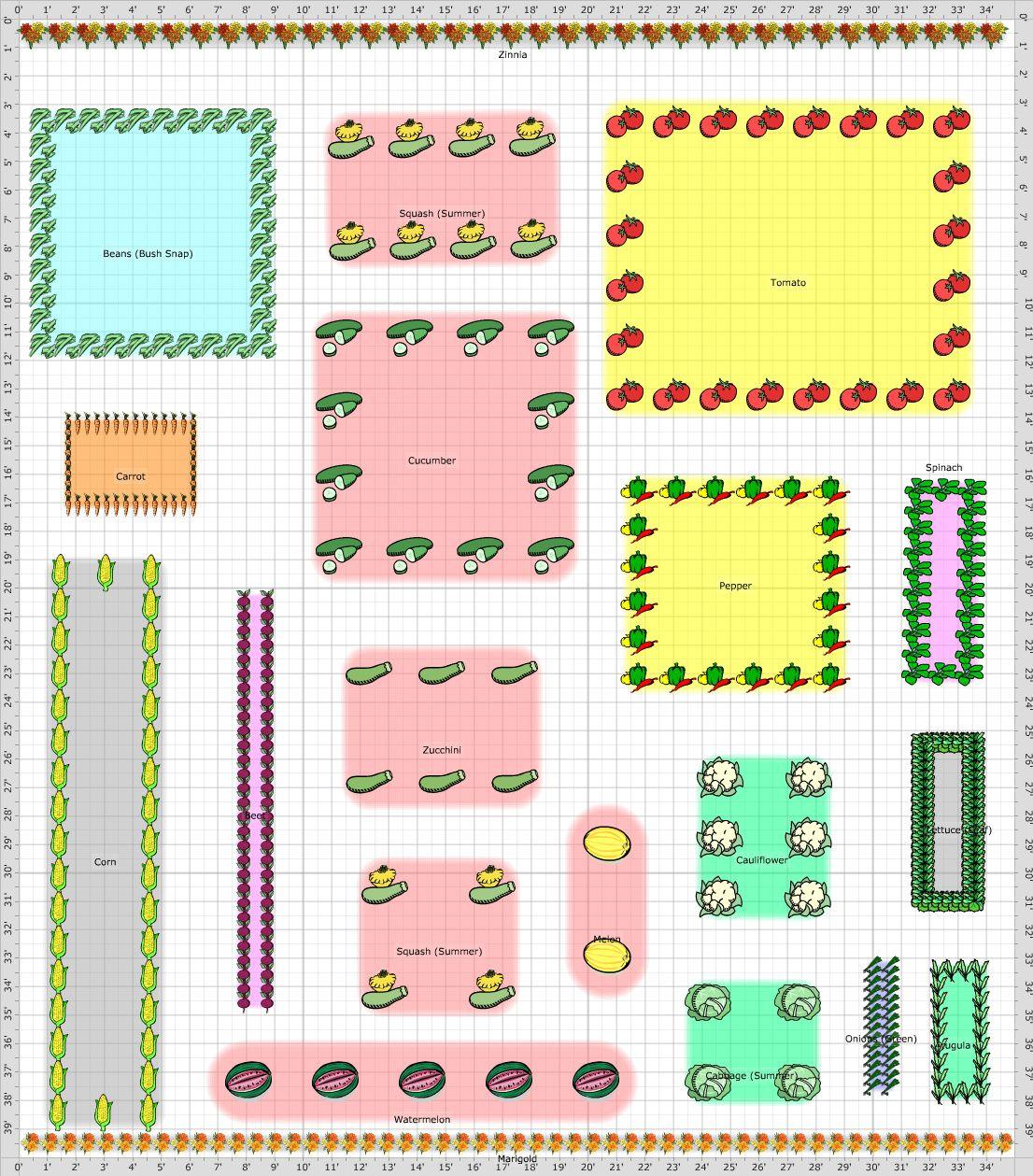 Garden Plan - Moms Garden | Vegetable garden planner ...