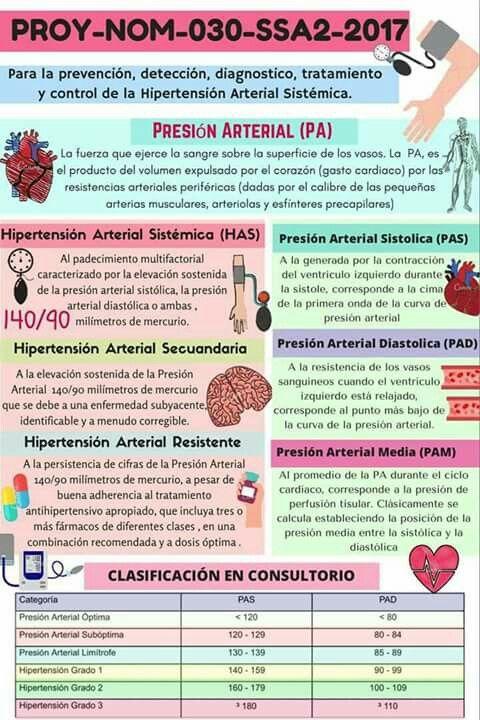 Nom 030 hipertensión pdf