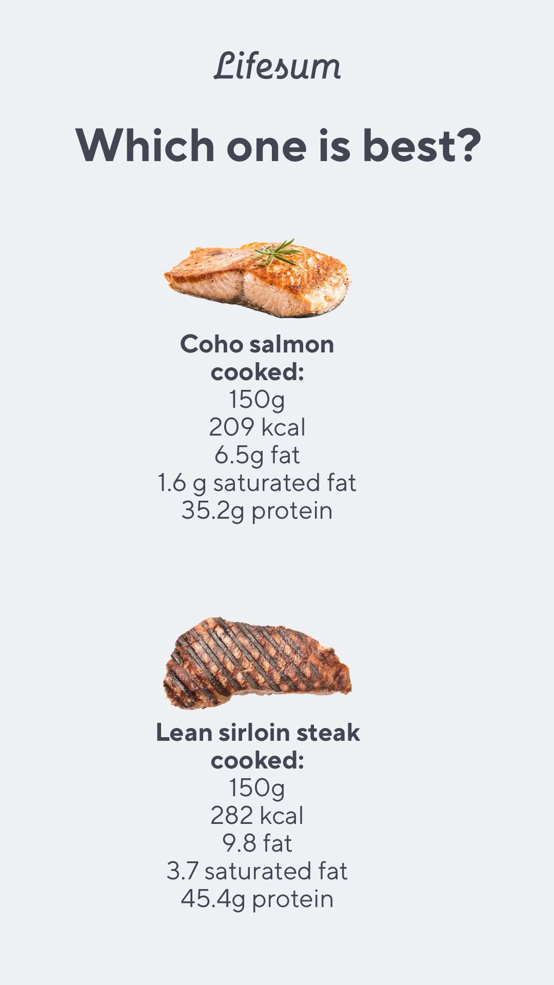 Best Meat How To Cook Steak Food Cooking Salmon