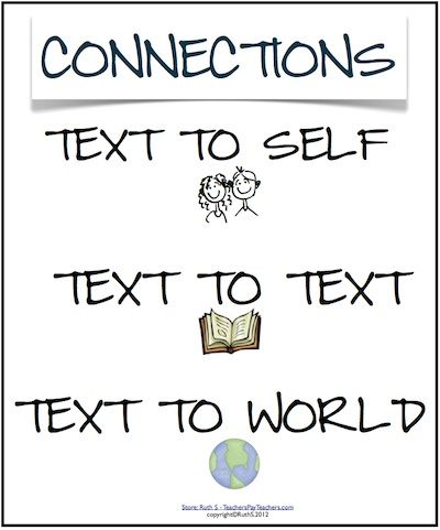 Connections Text to Self, Text to Text, Text to World