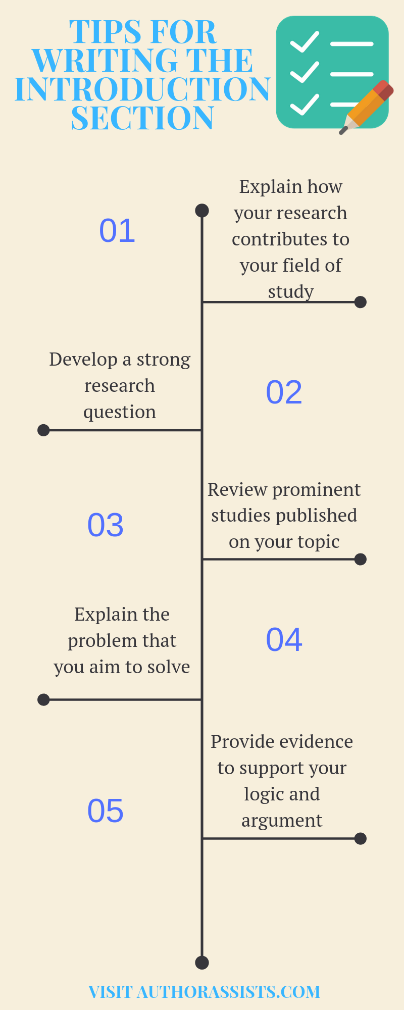 Follow These Tips For Writing The Introduction Section Of Your Research Paper Editing Englishediting Research Research Paper Book Editing Writing Tips