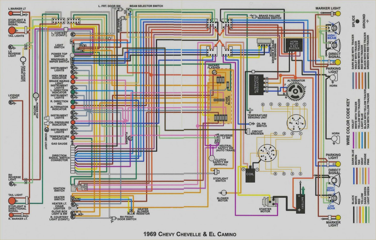 Pictures 1969 Chevelle Wiring Diagram Diagrams And 1970