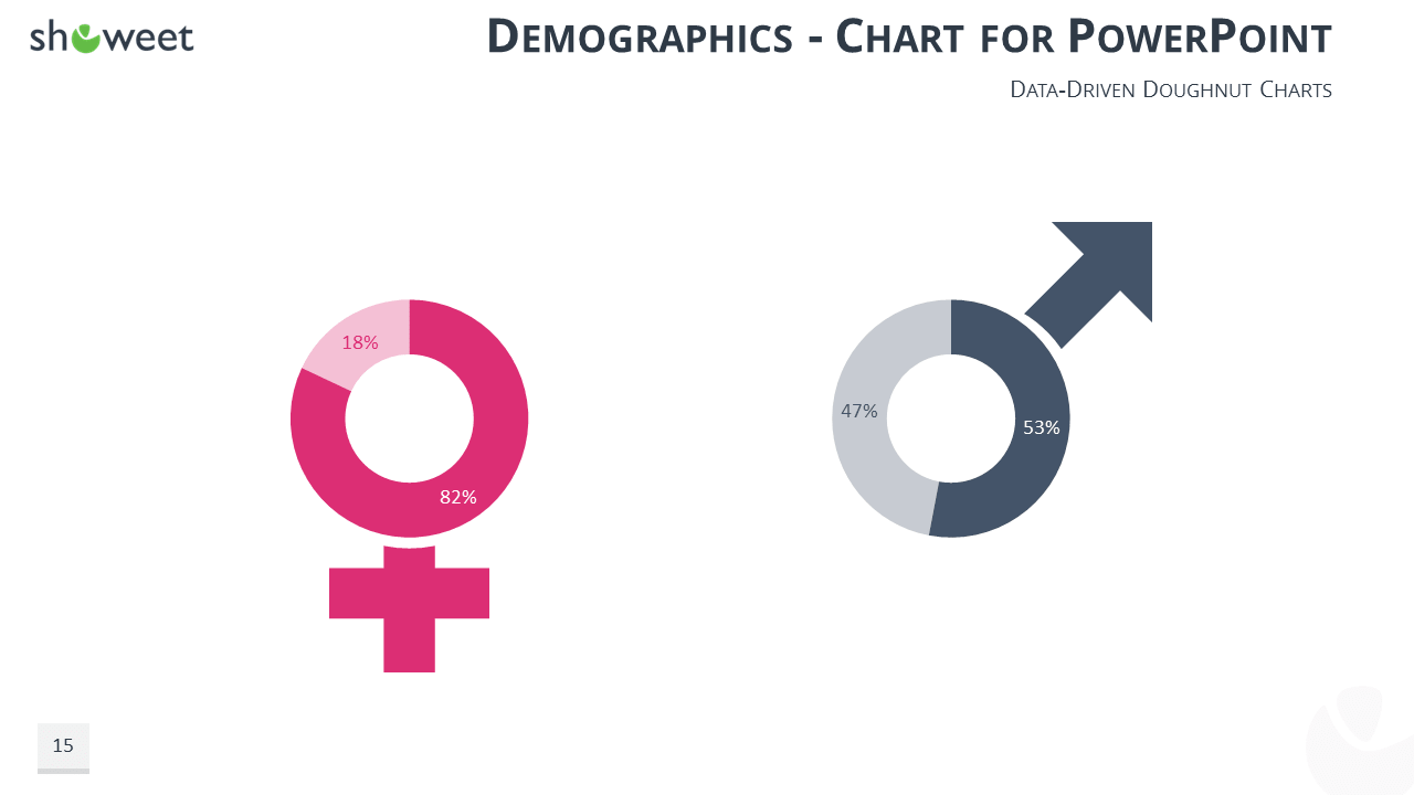 Male female symbols for powerpoint with data driven doughnut male female symbols for powerpoint with data driven doughnut chart buycottarizona