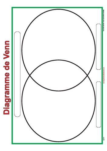 Mat17 diagramme venn trait de donnees pinterest math mat17 diagramme venn ccuart Images