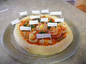 As thy Days...: Pizza Animal Cell Model
