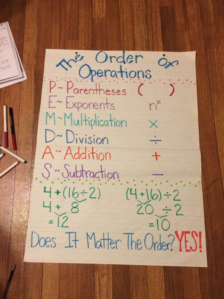 3rd Grade Order Of Operations Anchor Chart Pedmas Math Anchor Charts Math Notes Third Grade Math Order of operations addition
