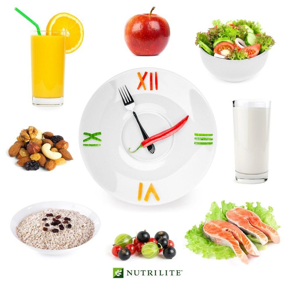Режим питание диеты