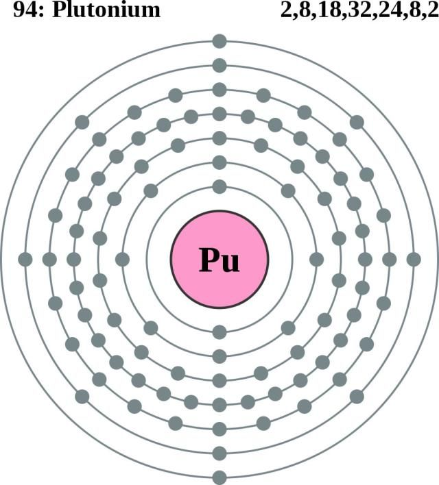 See The Electron Configuration Diagrams For Atoms Of The Elements Atom Diagram Electron Configuration Electrons