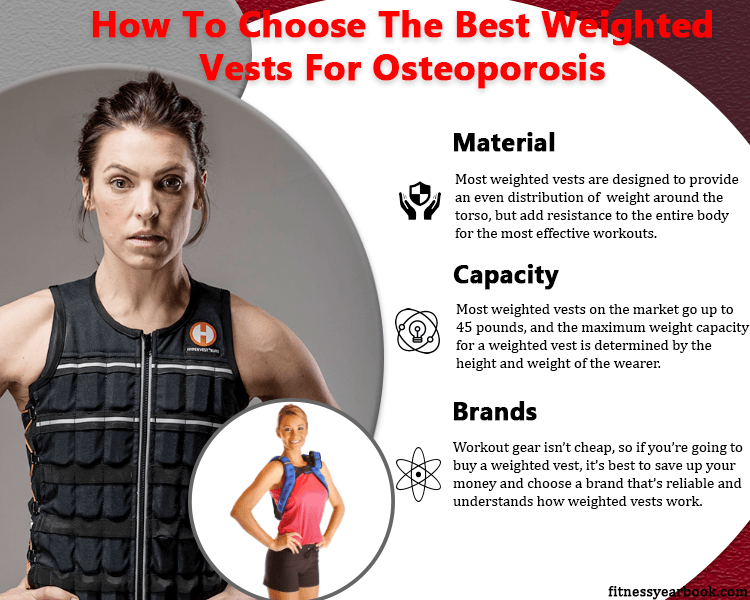 23++ Do weighted vests work for osteoporosis information