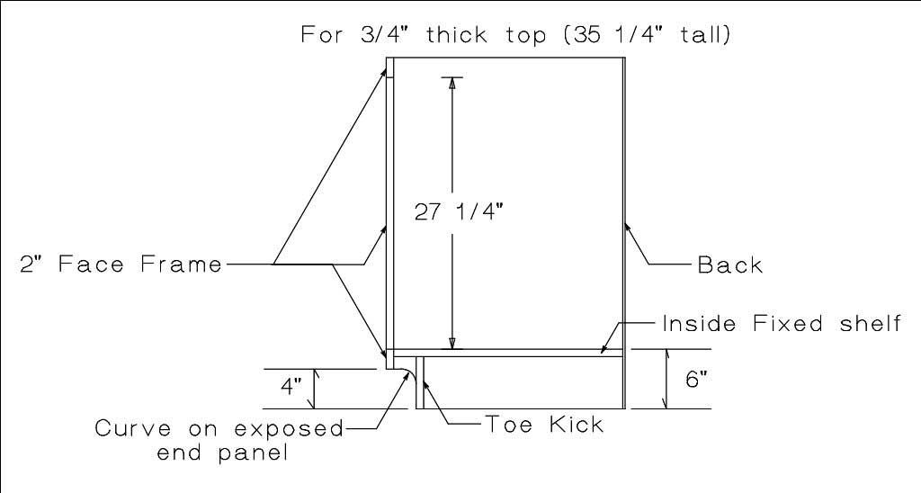 "dimensions | Standard"" Cabinet Dimensions | Kitchen ..."