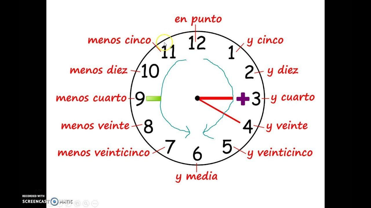Que Hora Es Worksheet Answers Que Hora Es Telling Time In Spanish Telling Time In Spanish Time In Spanish Order Of Operations