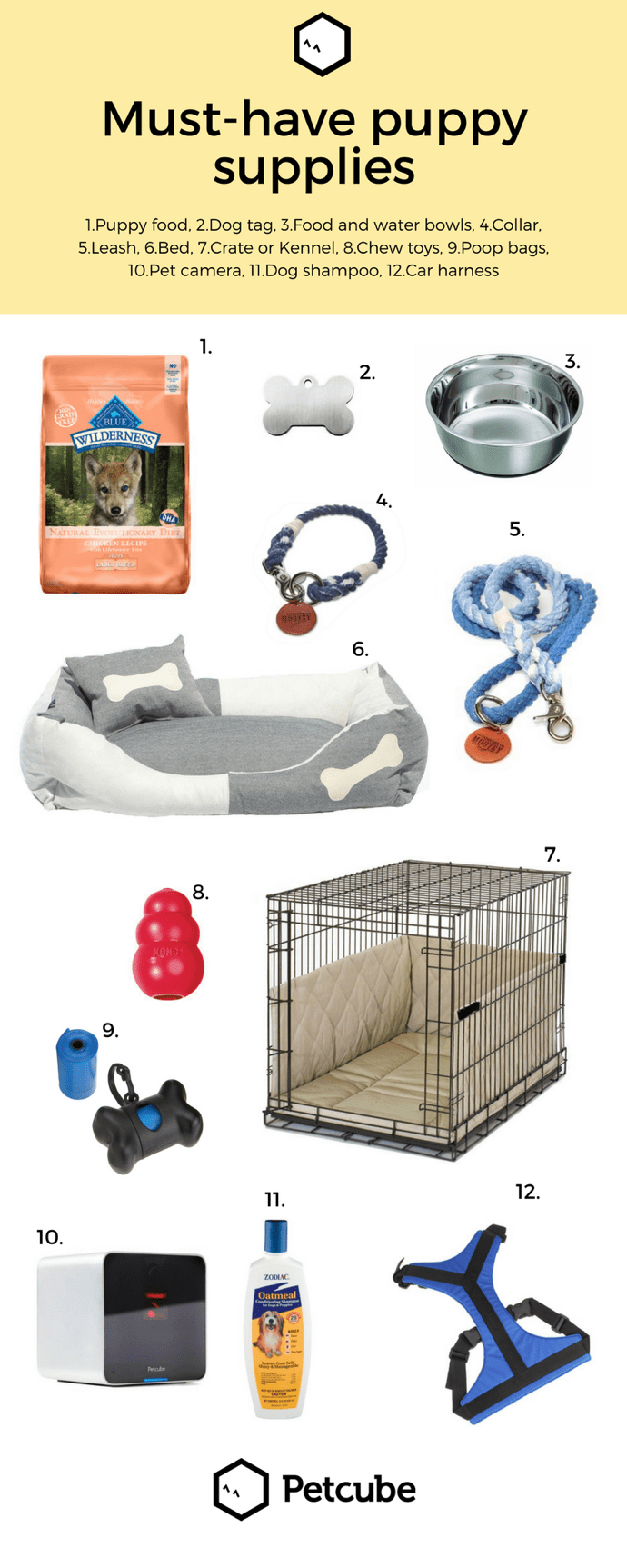 Infographic showing 12 musthave puppy supplies Informations About Best Puppy Supplies for New Dog Owners Pin You can easily use my profile to examine different pin types...