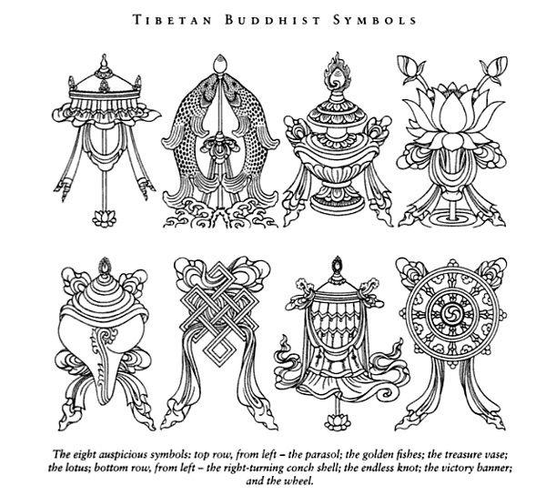The Handbook Of Tibetan Buddhist Symbols Robert Beer Asie Pinterest