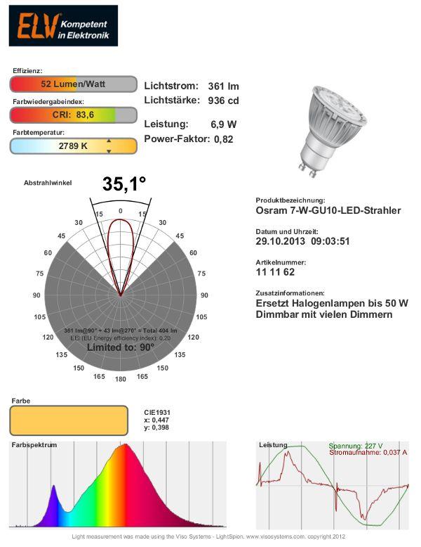 Umfassende Tests Und Messprotokolle Elv Lasst Led Interessierten Ein Licht Aufgehen Versandhaus Pruft Regelmassig Hochvolt Lampen Led Led Strahler Licht