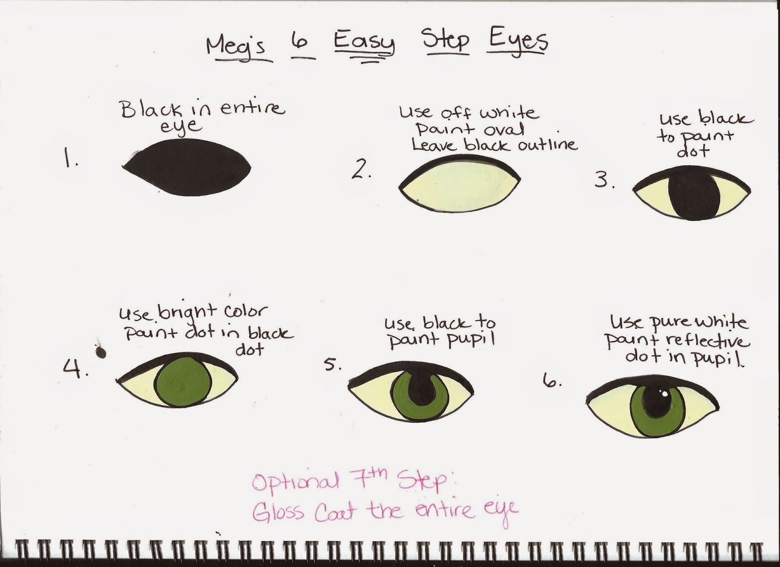 Arcane paintworks six easy steps for eyes eye painting