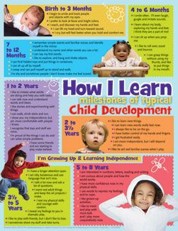 How I Learn Handouts   Child development stages, Child ...