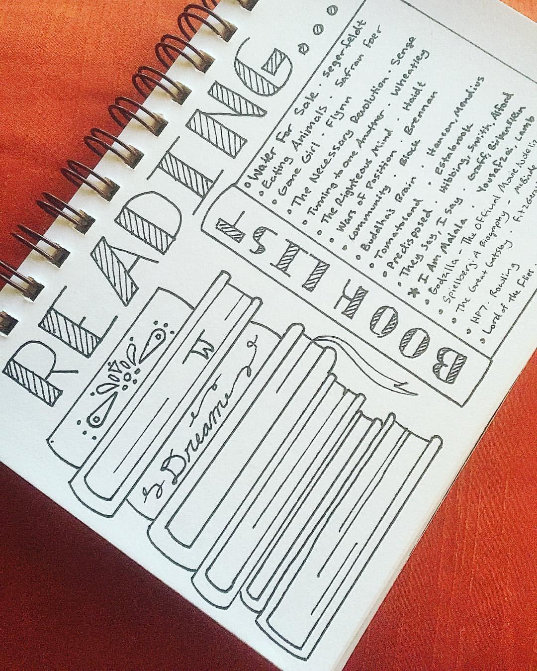 Library Cards. Regardez cette photo Instagram de @alecfischr • 687 J'aime  Bullet Journal Banner,