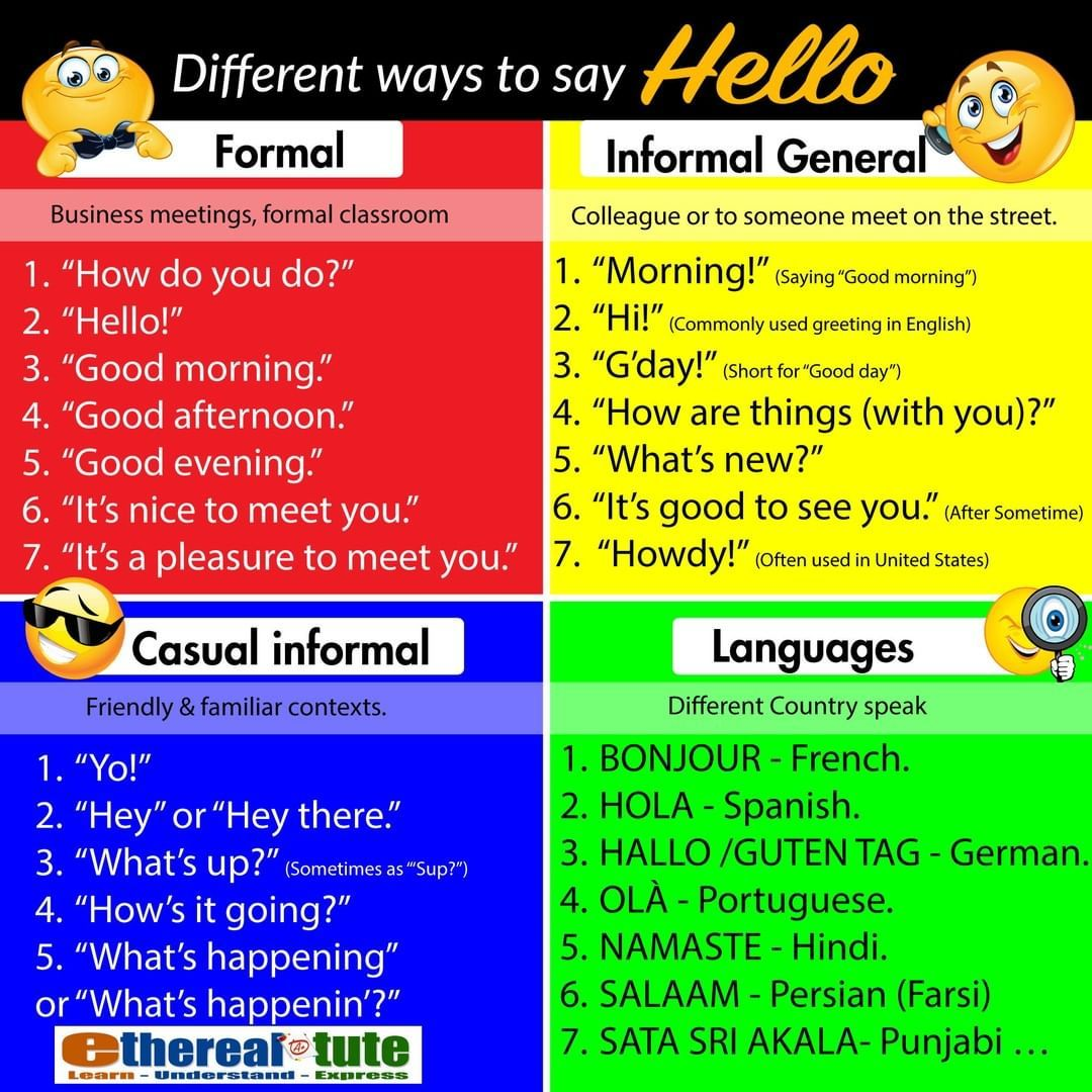 Different Ways To Say Hello What You Think Hello Hi Sayhello Helloword Hey