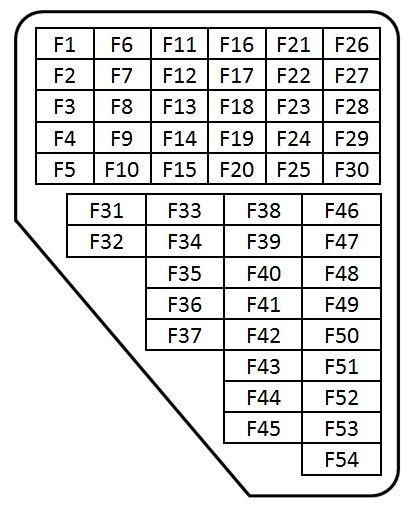 Seat Ibiza Fr Fuse Box Wiring Diagram Schematics