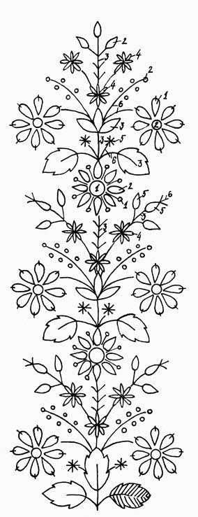 Loving This Vintage Embroidery Pattern Embroidery Cross Stitch