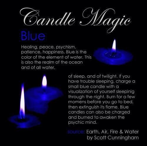 Blue Candle Magick – Witches Of The Craft®