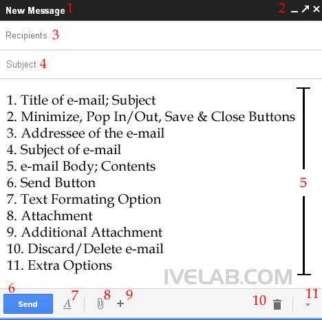 Gmail New Compose Window : http://www.ivelab.com/all-about-new-compose-window-of-gmail/