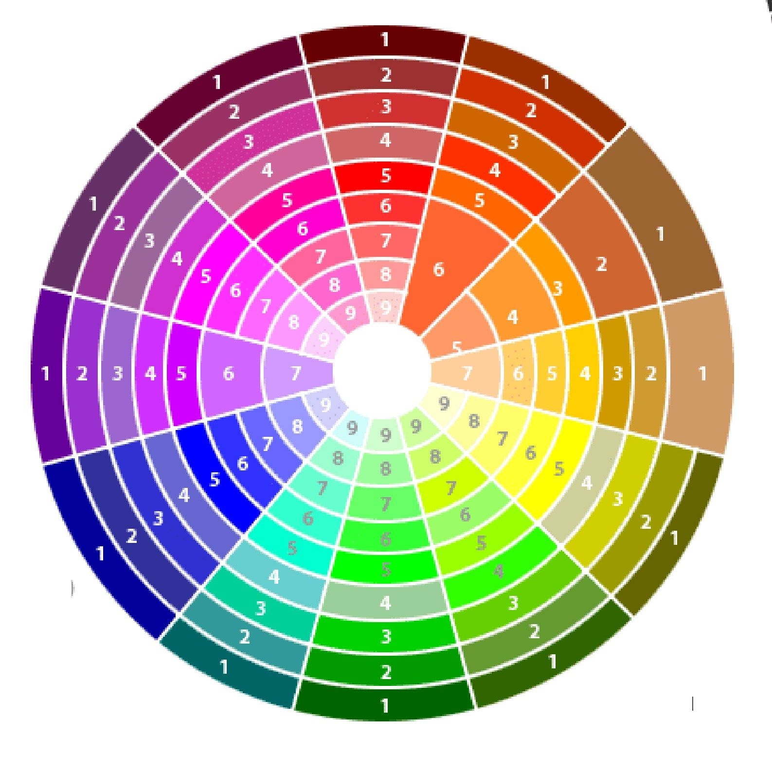 Free printable vintage color wheels chartss you can free printable vintage color wheels chartss you can never have enough color wheels on hand studio style liveeate geenschuldenfo Choice Image