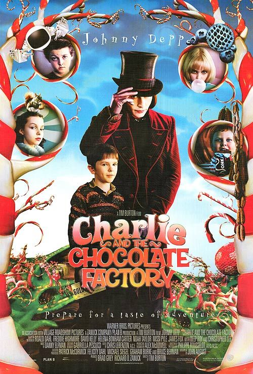 Charlie And The Chocolate Factory Disney Full Movie