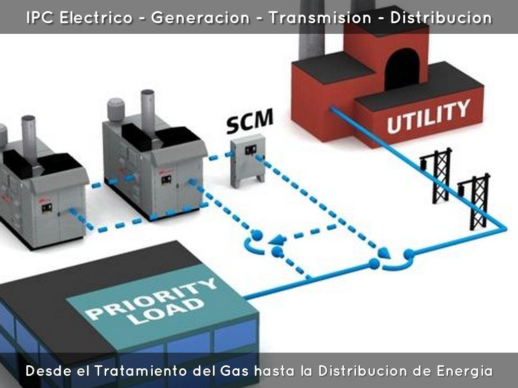 Generadores electricos a gas grupos electrogenos a gas - Generadores de electricidad ...