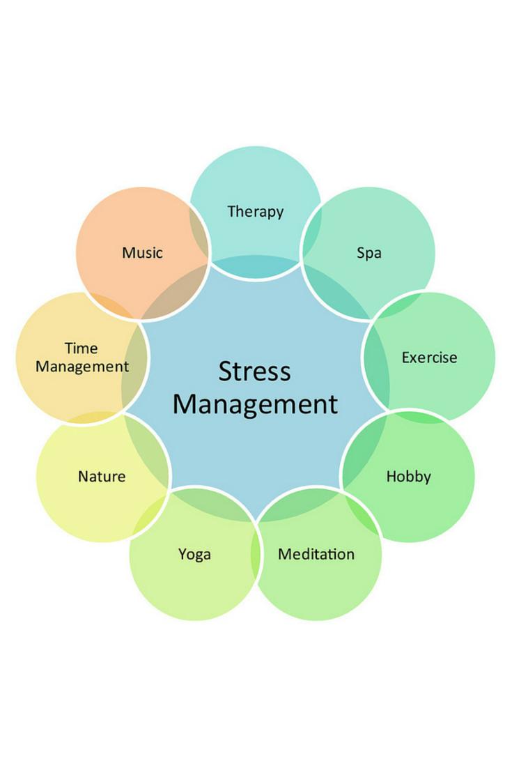 Top 5 Most Refreshing Ideas to Prevent Stress from Controlling You ...