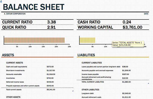 excel balance sheet template | Educational | Pinterest | Balance ...