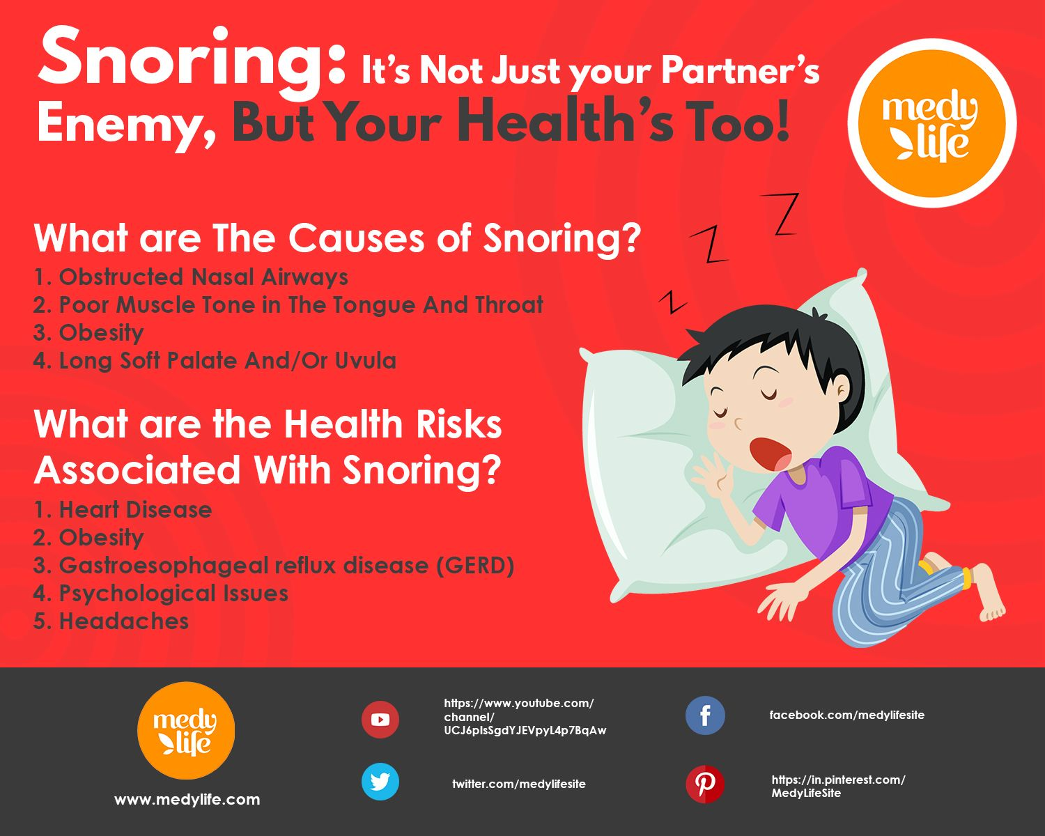 Tired Of Your Snoring Habit Facts You Should Know For Sure Medy Life Snoring Soft Palate Muscle Tone