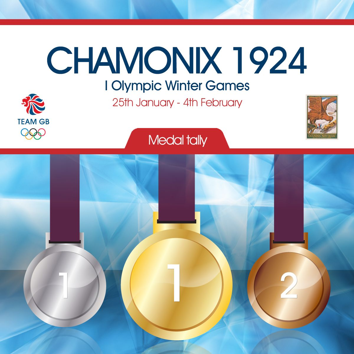 Team GBs Complete Medal Count From The Winter Olmypic Games - Olympic medal count 1992