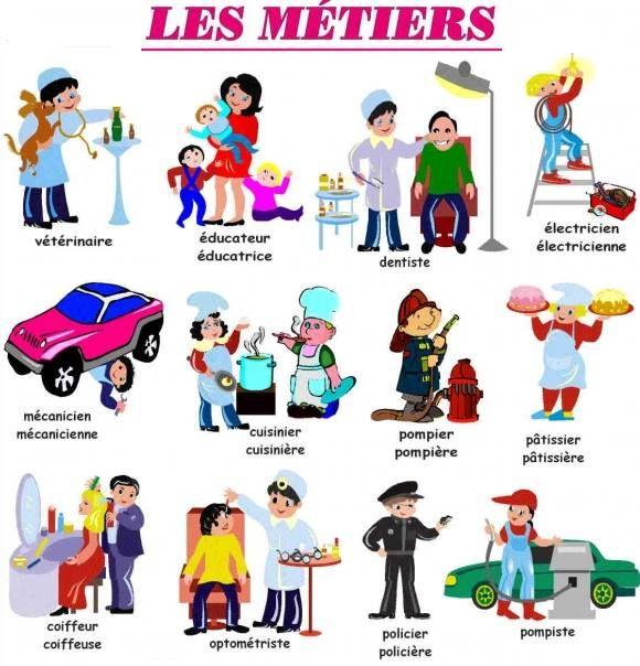 Les Metiers Avec Images Apprentissage De La Langue Francaise