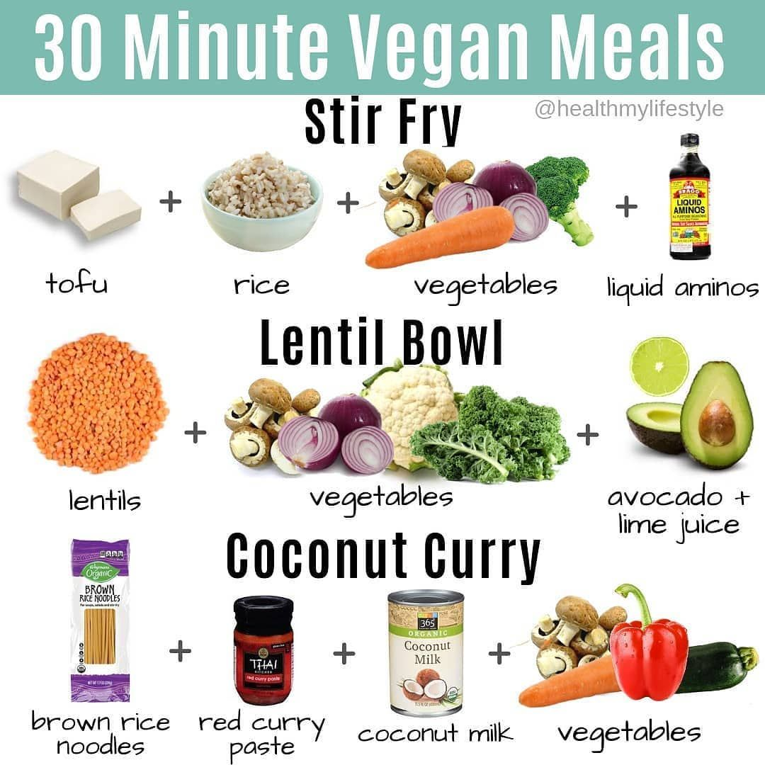 Vegan Health Hub On Instagram Click The Bio For Vegan Meal Plans Need Some More Quick Meal Inspiratio Vegan Meal Plans Vegan Recipes Vegan Foods