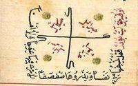 Para İçin En Güçlü Tılsım #calligraphy