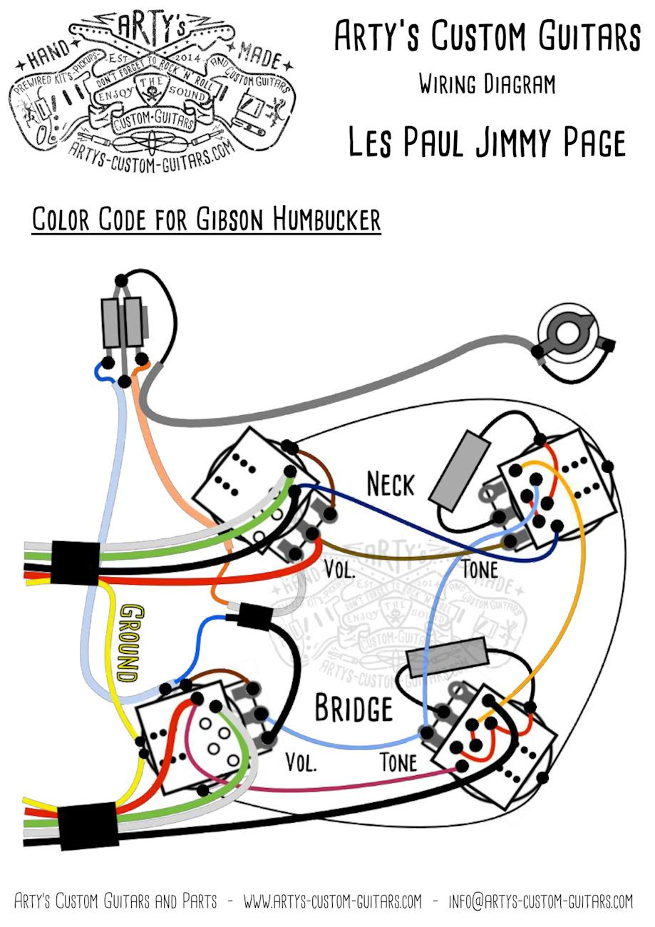 PREWIRED KIT Les Paul JIMMY PAGE | Jimmy page, Les paul, Guitar pickupsPinterest