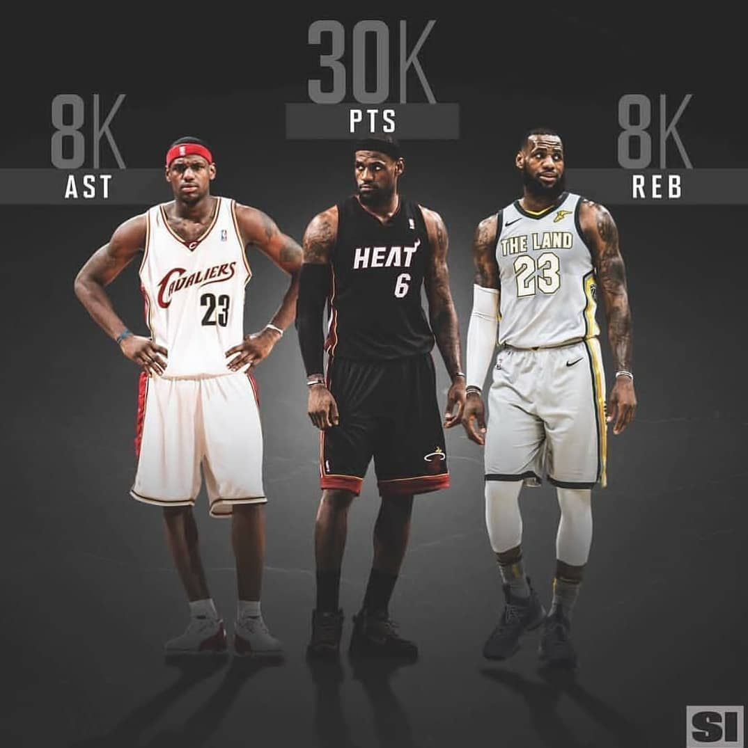 Best Player In The World Whynot King Lebron James Nba Lebron James Lebron James