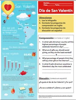 San Valentin Infografia Valentine S Day In Novice Spanish With