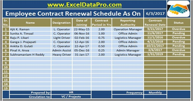 Download Employee Contract Renewal Schedule Excel Template to - amortization schedule in excel